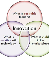 IT_Innovation